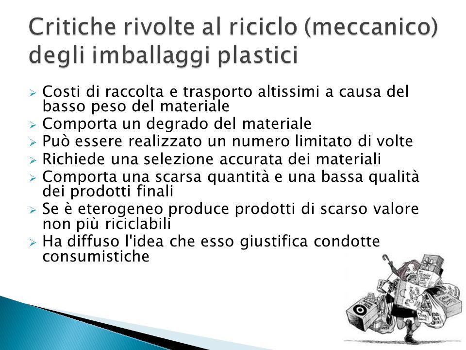  Costi di raccolta e trasporto altissimi a causa del basso peso del materiale  Comporta un degrado del materiale  Può essere realizzato un numero l