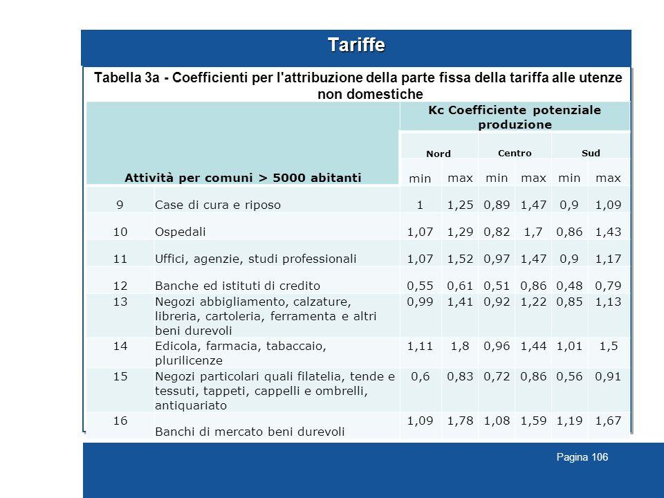 Pagina 106 Tariffe Tabella 3a - Coefficienti per l attribuzione della parte fissa della tariffa alle utenze non domestiche.