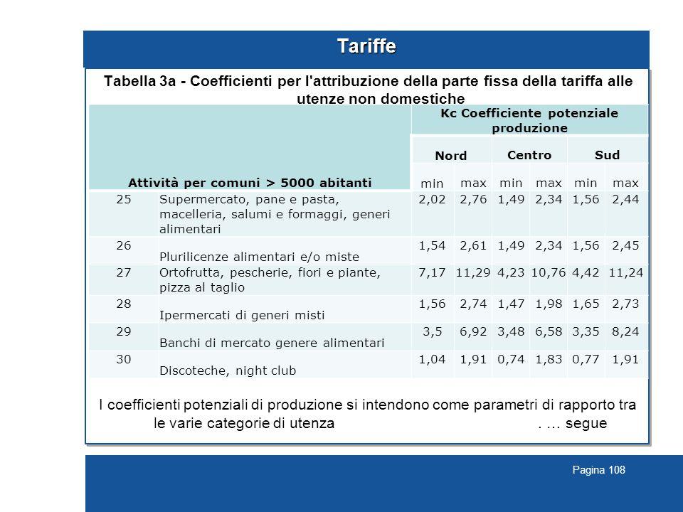 Pagina 108 Tariffe Tabella 3a - Coefficienti per l attribuzione della parte fissa della tariffa alle utenze non domestiche I coefficienti potenziali di produzione si intendono come parametri di rapporto tra le varie categorie di utenza.