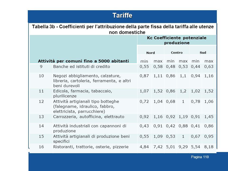 Pagina 110 Tariffe Tabella 3b - Coefficienti per l attribuzione della parte fissa della tariffa alle utenze non domestiche.