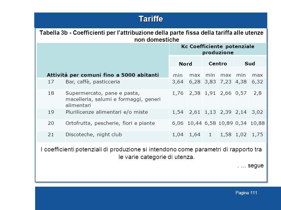 Pagina 111 Tariffe Tabella 3b - Coefficienti per l attribuzione della parte fissa della tariffa alle utenze non domestiche I coefficienti potenziali di produzione si intendono come parametri di rapporto tra le varie categorie di utenza..
