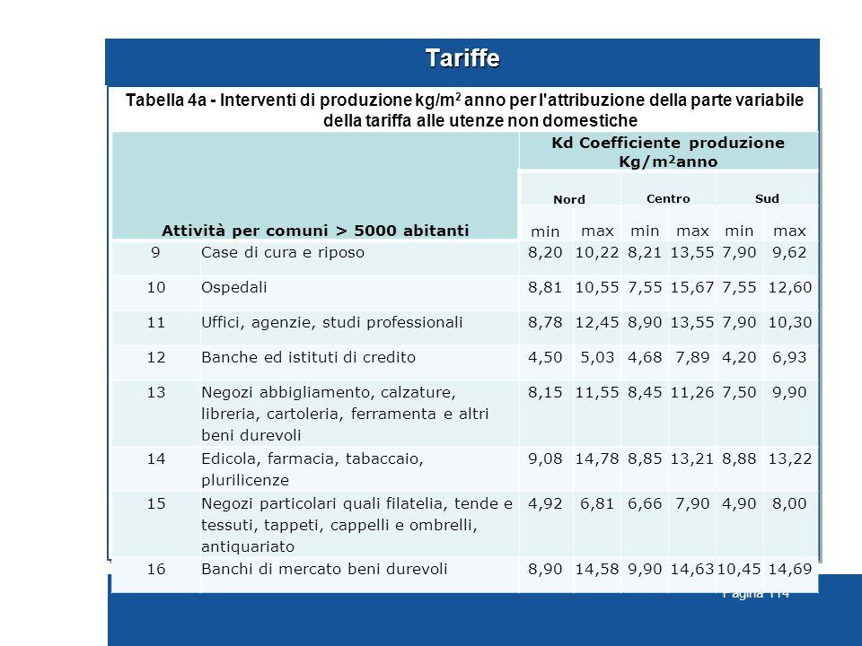 Pagina 114 Tariffe Tabella 4a - Interventi di produzione kg/m 2 anno per l attribuzione della parte variabile della tariffa alle utenze non domestiche.