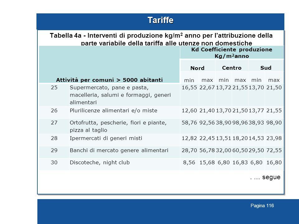 Pagina 116 Tariffe Tabella 4a - Interventi di produzione kg/m 2 anno per l attribuzione della parte variabile della tariffa alle utenze non domestiche.
