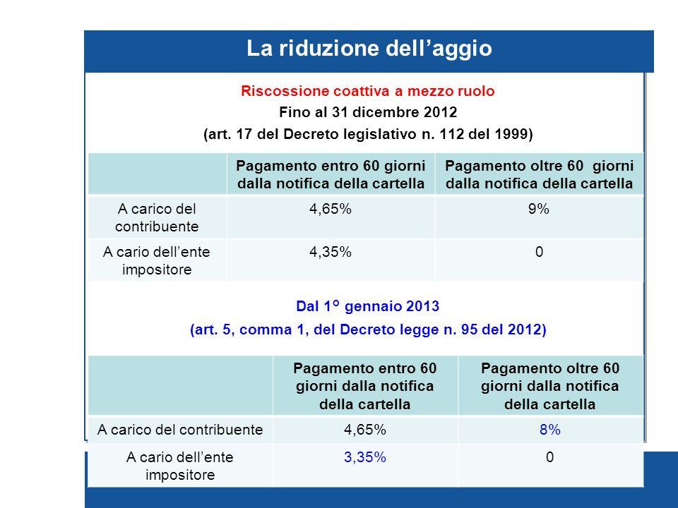 Pagina 6 La riduzione dell'aggio Riscossione coattiva a mezzo ruolo Fino al 31 dicembre 2012 (art.