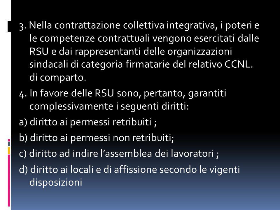 ART.42 DIRITTI E PREROGATIVE SINDACALI NEI LUOGHI DI LAVORO 1.