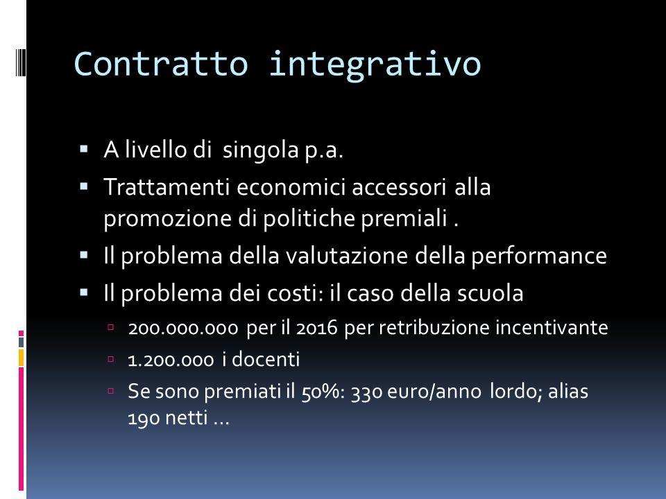 Contratto integrativo  A livello di singola p.a.