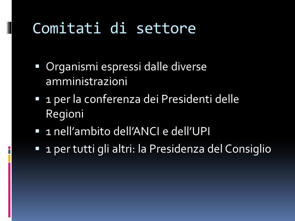 Comitati di settore  Organismi espressi dalle diverse amministrazioni  1 per la conferenza dei Presidenti delle Regioni  1 nell'ambito dell'ANCI e dell'UPI  1 per tutti gli altri: la Presidenza del Consiglio