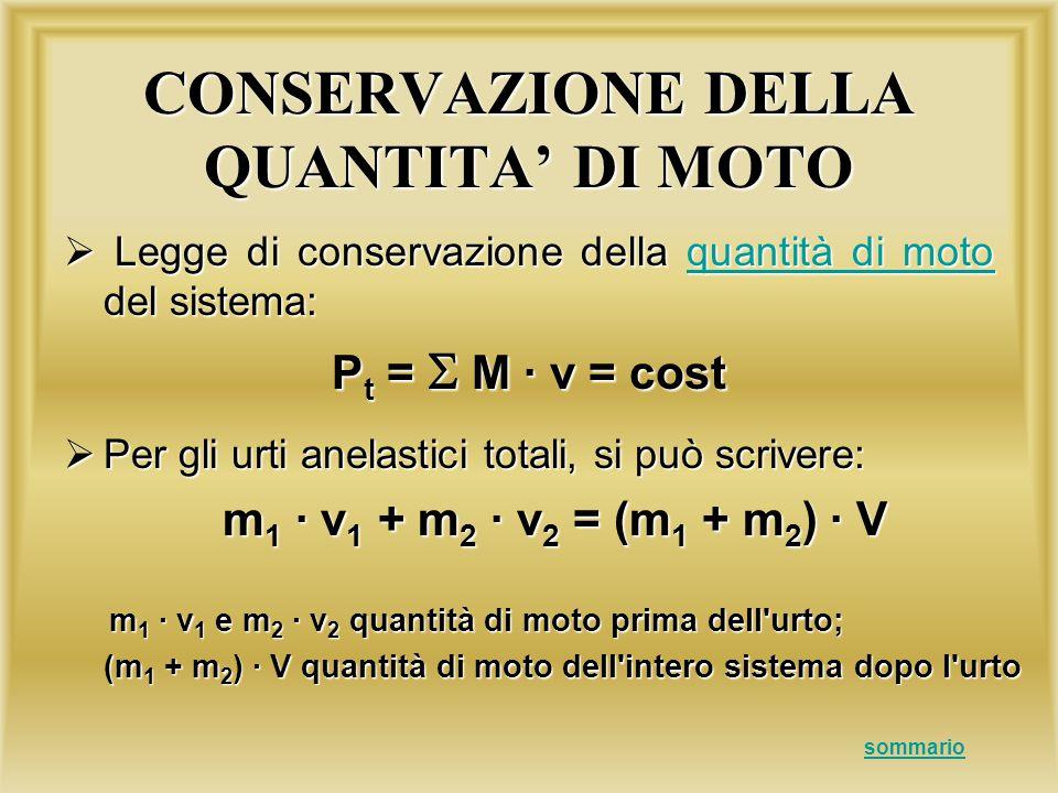 CONSERVAZIONE DELLA QUANTITA' DI MOTO  Legge di conservazione della quantità di moto del sistema: quantità di motoquantità di moto P t =  M · v = co