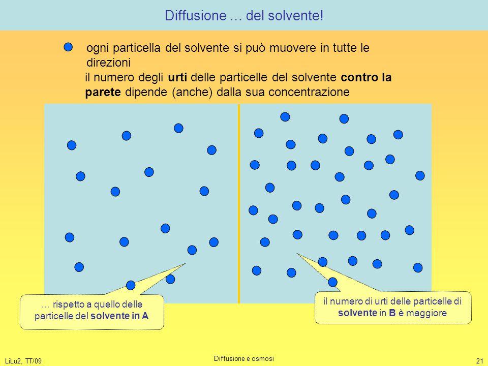 LiLu2, TT/09 Diffusione e osmosi 21 Diffusione … del solvente! ogni particella del solvente si può muovere in tutte le direzioni il numero degli urti