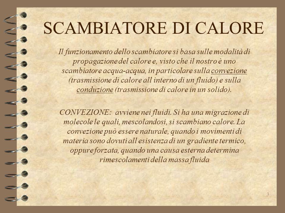 2 Scambiatore di calore A.S. 1998/99 Classe 5 a MA AREA DI PROGETTO Benatti M.,Cassani D. Cazzamalli M.,Frosi R Foppa Vicenzini M. Malusardi C.,Merico