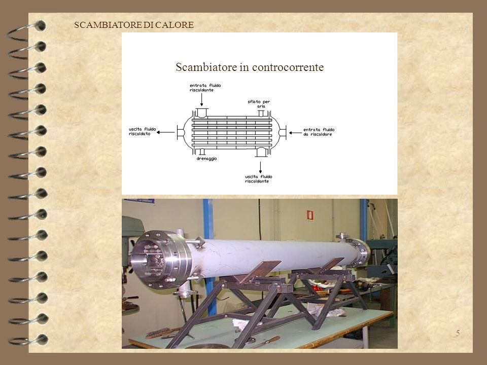 4 CONDUZIONE: è caratteristica dei corpi solidi. Il calore viene trasmesso per gli urti provocati dalla vibrazione delle particelle costituenti i corp