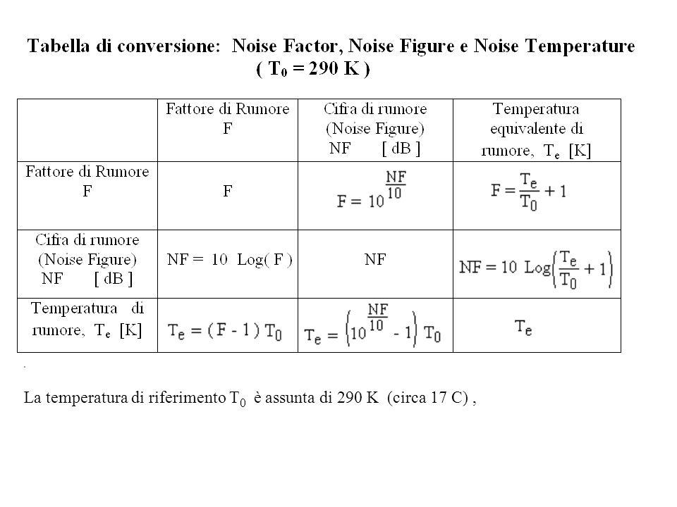 La temperatura di riferimento T 0 è assunta di 290 K (circa 17 C),