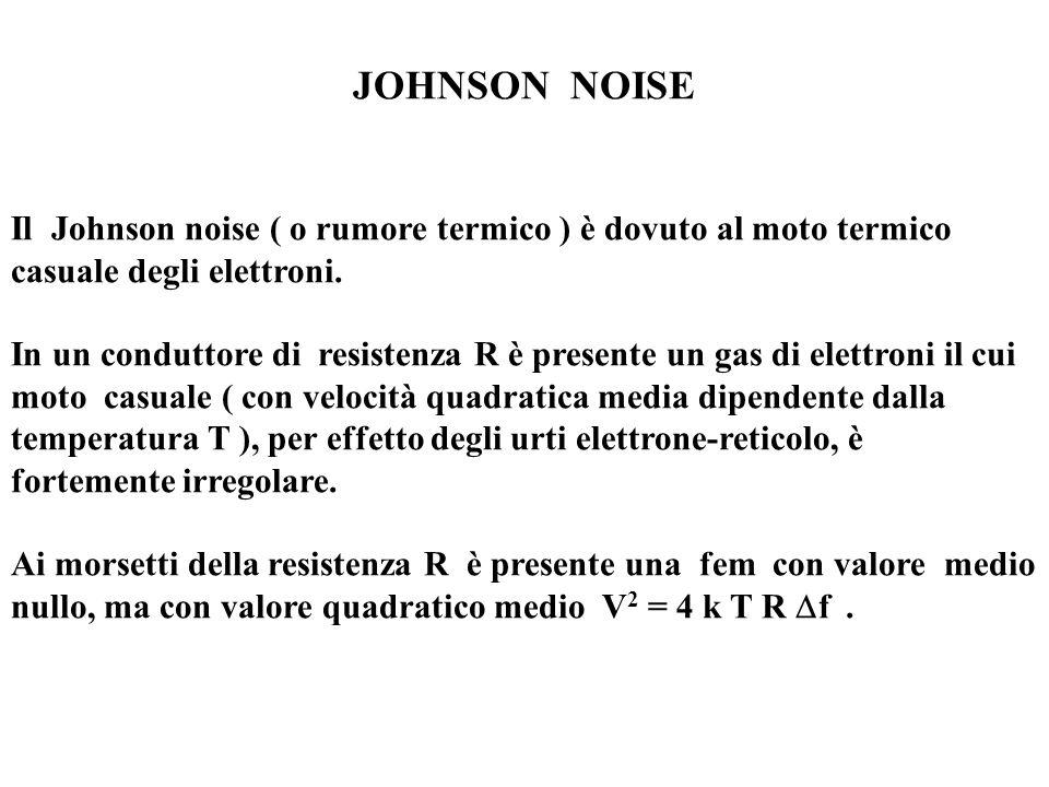 JOHNSON NOISE Il Johnson noise ( o rumore termico ) è dovuto al moto termico casuale degli elettroni. In un conduttore di resistenza R è presente un g