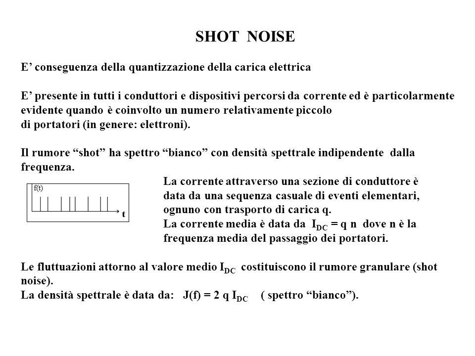 SHOT NOISE E' conseguenza della quantizzazione della carica elettrica E' presente in tutti i conduttori e dispositivi percorsi da corrente ed è partic