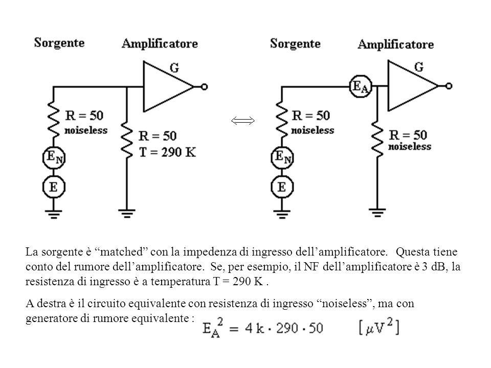 """La sorgente è """"matched"""" con la impedenza di ingresso dell'amplificatore. Questa tiene conto del rumore dell'amplificatore. Se, per esempio, il NF dell"""