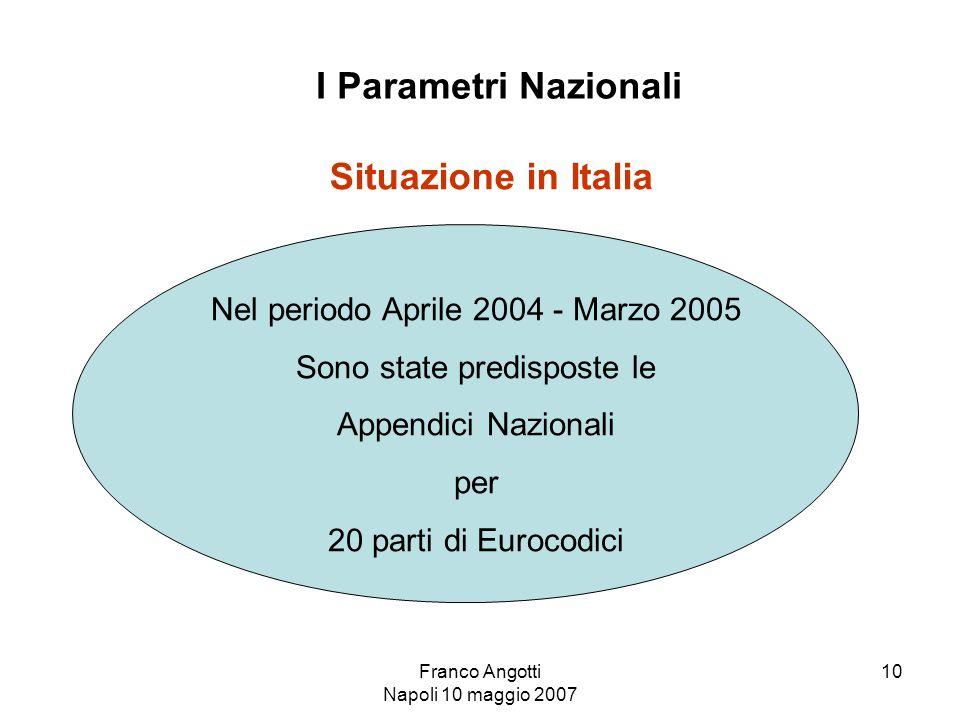 Franco Angotti Napoli 10 maggio 2007 10 Nel periodo Aprile 2004 - Marzo 2005 Sono state predisposte le Appendici Nazionali per 20 parti di Eurocodici I Parametri Nazionali Situazione in Italia
