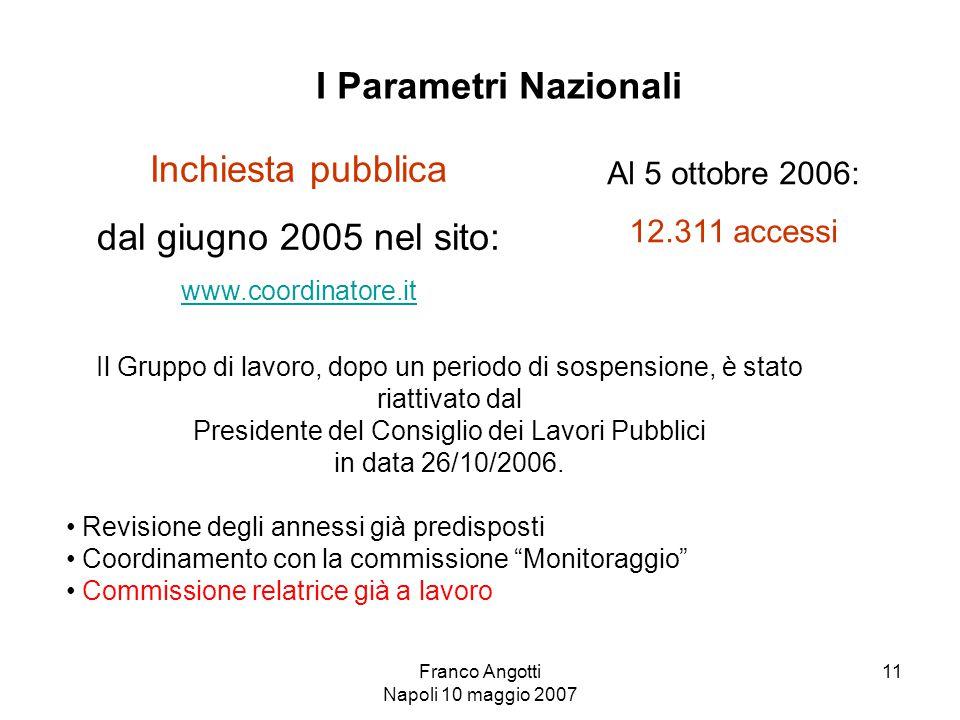 Franco Angotti Napoli 10 maggio 2007 11 I Parametri Nazionali Inchiesta pubblica dal giugno 2005 nel sito: www.coordinatore.it Al 5 ottobre 2006: 12.311 accessi Il Gruppo di lavoro, dopo un periodo di sospensione, è stato riattivato dal Presidente del Consiglio dei Lavori Pubblici in data 26/10/2006.