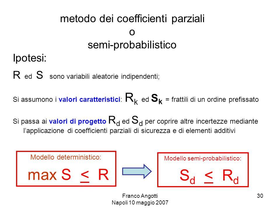 Franco Angotti Napoli 10 maggio 2007 30 R ed S sono variabili aleatorie indipendenti; Si assumono i valori caratteristici: R k ed S k = frattili di un ordine prefissato Si passa ai valori di progetto R d ed S d per coprire altre incertezze mediante l'applicazione di coefficienti parziali di sicurezza e di elementi additivi metodo dei coefficienti parziali o semi-probabilistico Ipotesi: Modello deterministico: max S < R Modello semi-probabilistico: S d < R d