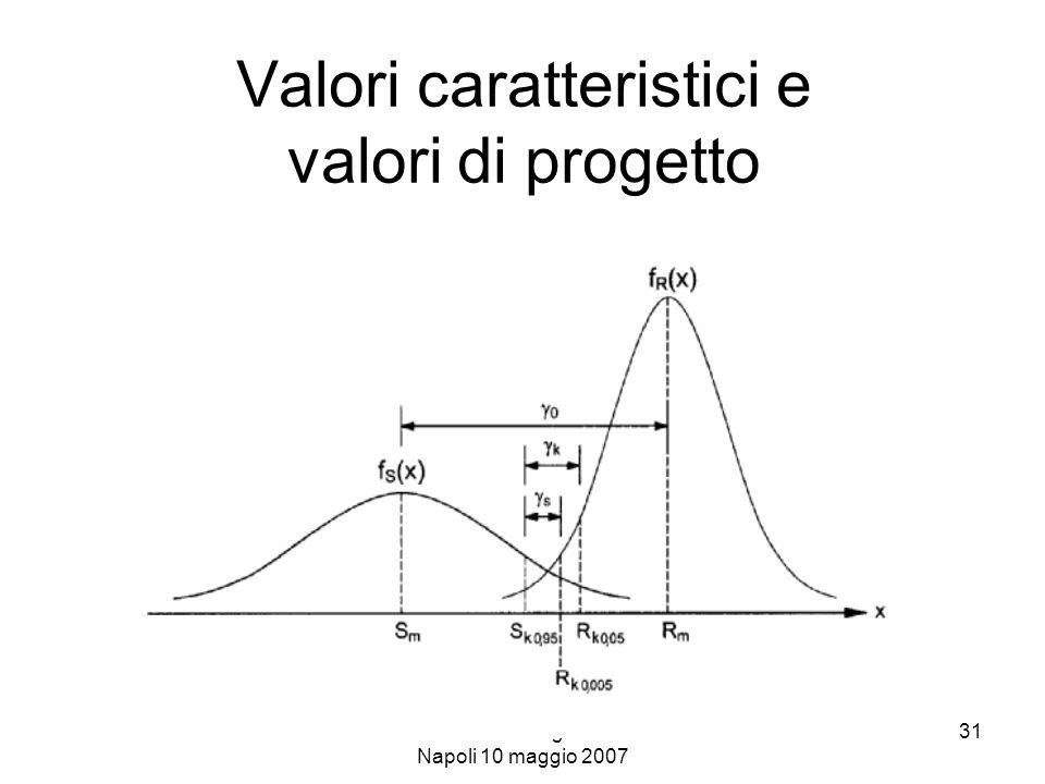 Franco Angotti Napoli 10 maggio 2007 31 Valori caratteristici e valori di progetto