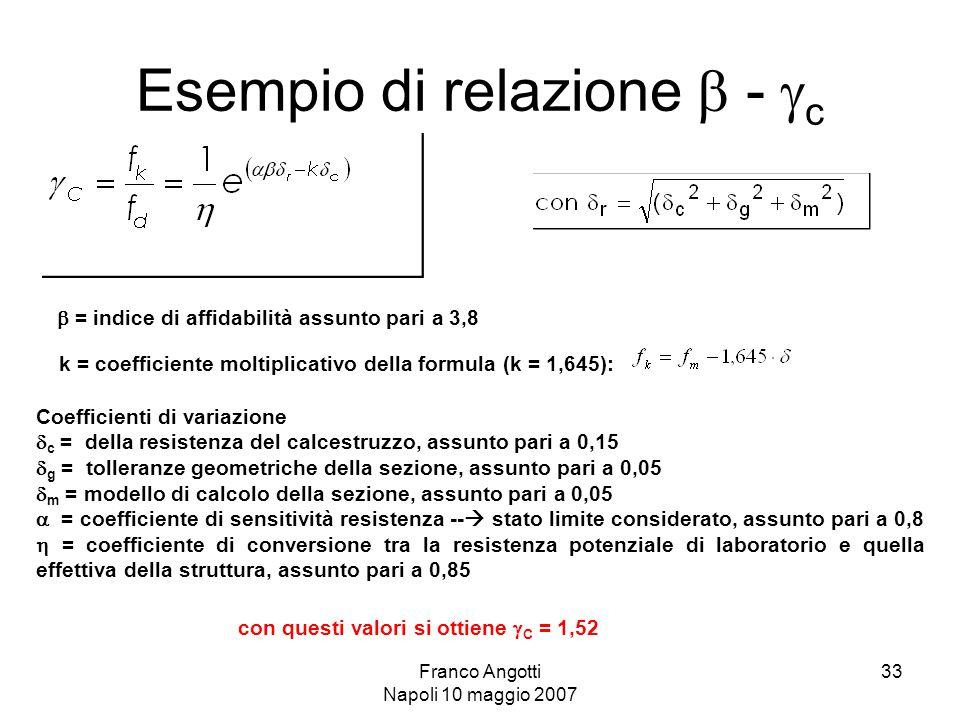 Franco Angotti Napoli 10 maggio 2007 33 Esempio di relazione  -  c k = coefficiente moltiplicativo della formula (k = 1,645): Coefficienti di variazione  c = della resistenza del calcestruzzo, assunto pari a 0,15  g = tolleranze geometriche della sezione, assunto pari a 0,05  m = modello di calcolo della sezione, assunto pari a 0,05  = coefficiente di sensitività resistenza --  stato limite considerato, assunto pari a 0,8  = coefficiente di conversione tra la resistenza potenziale di laboratorio e quella effettiva della struttura, assunto pari a 0,85  = indice di affidabilità assunto pari a 3,8 con questi valori si ottiene  C = 1,52