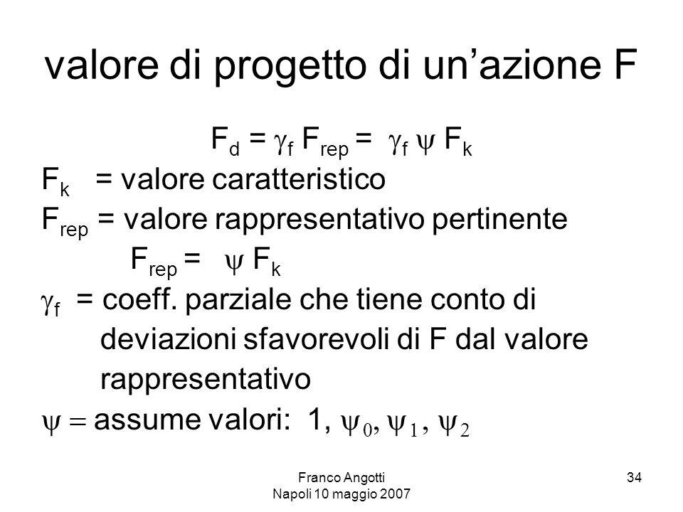 Franco Angotti Napoli 10 maggio 2007 34 valore di progetto di un'azione F F d =  f F rep =  f  F k F k = valore caratteristico F rep = valore rappresentativo pertinente F rep =  F k  f = coeff.