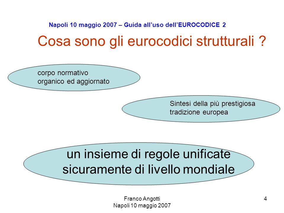 Franco Angotti Napoli 10 maggio 2007 4 un insieme di regole unificate sicuramente di livello mondiale Cosa sono gli eurocodici strutturali .