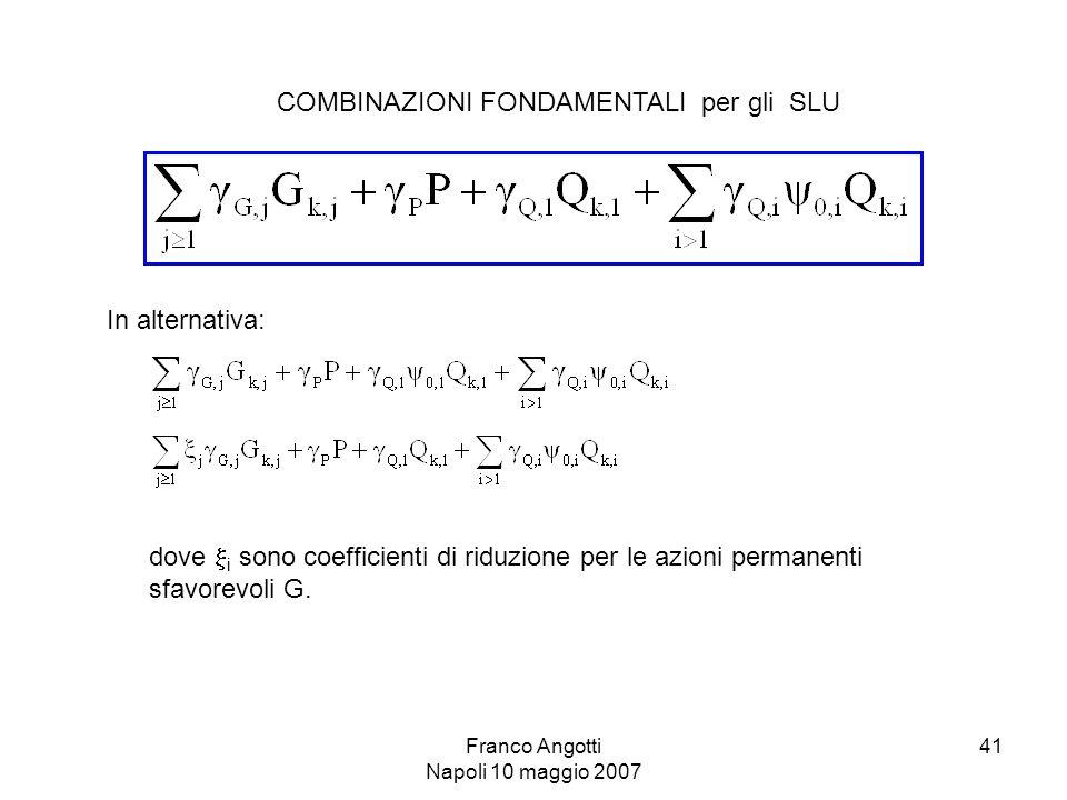 Franco Angotti Napoli 10 maggio 2007 41 dove  i sono coefficienti di riduzione per le azioni permanenti sfavorevoli G.