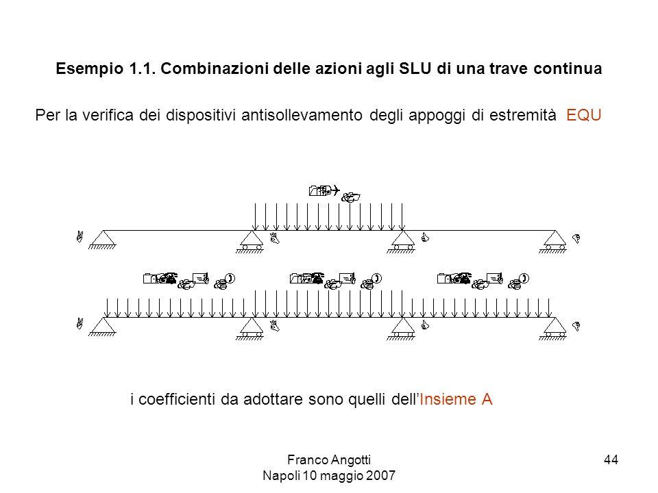 Franco Angotti Napoli 10 maggio 2007 44 Esempio 1.1.