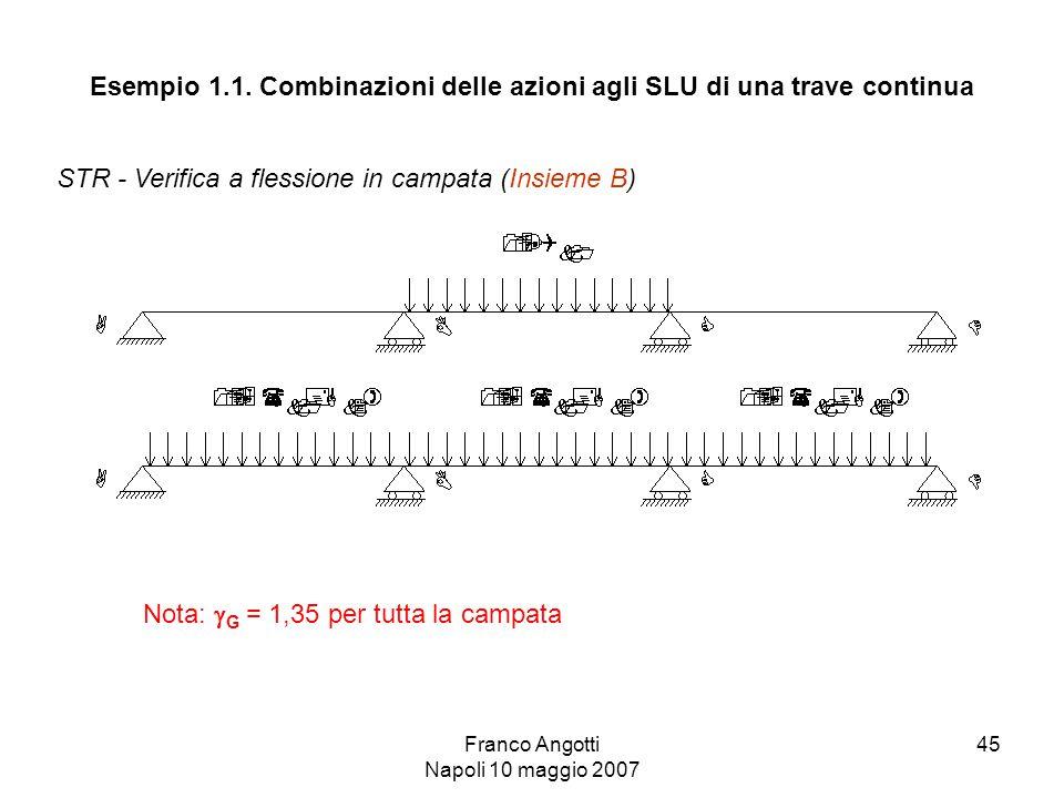 Franco Angotti Napoli 10 maggio 2007 45 STR - Verifica a flessione in campata (Insieme B) Nota:  G = 1,35 per tutta la campata Esempio 1.1.