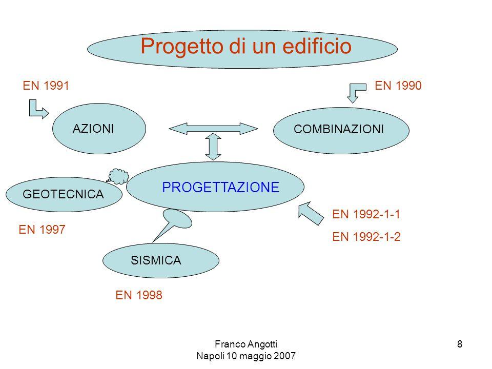Franco Angotti Napoli 10 maggio 2007 8 Progetto di un edificio EN 1990 AZIONI COMBINAZIONI PROGETTAZIONE EN 1991 EN 1992-1-1 EN 1992-1-2 SISMICA GEOTECNICA EN 1997 EN 1998
