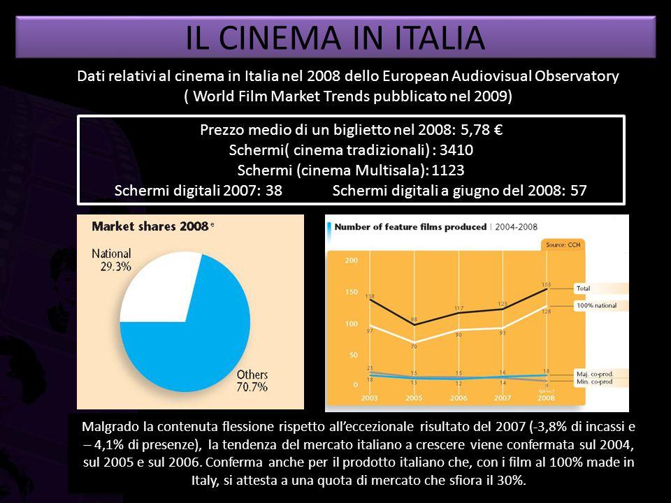 CINEMA COME LUOGO CINEMA MONOSALA CINEMA-TRADIZIONALE: - PREGI : - strutture più piccole e intime Il numero delle strutture cinematografiche è in leggera flessione, mentre continua a crescere, sia pure di poco, il numero degli schermi digitali.