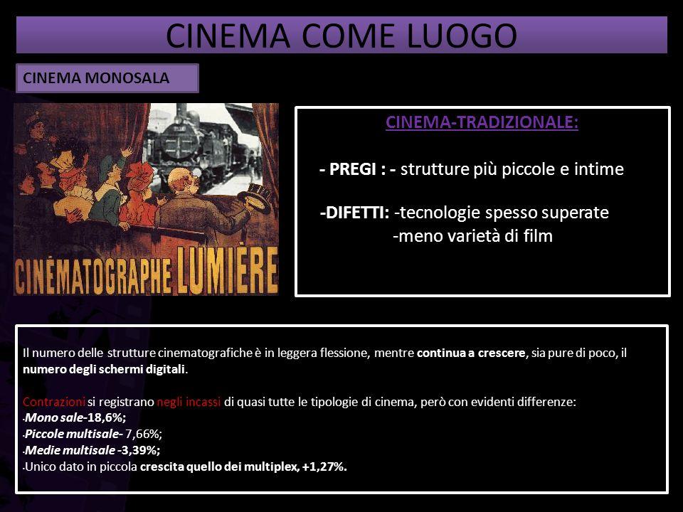 CINEMA COME LUOGO CINEMA MONOSALA CINEMA-TRADIZIONALE: - PREGI : - strutture più piccole e intime Il numero delle strutture cinematografiche è in legg