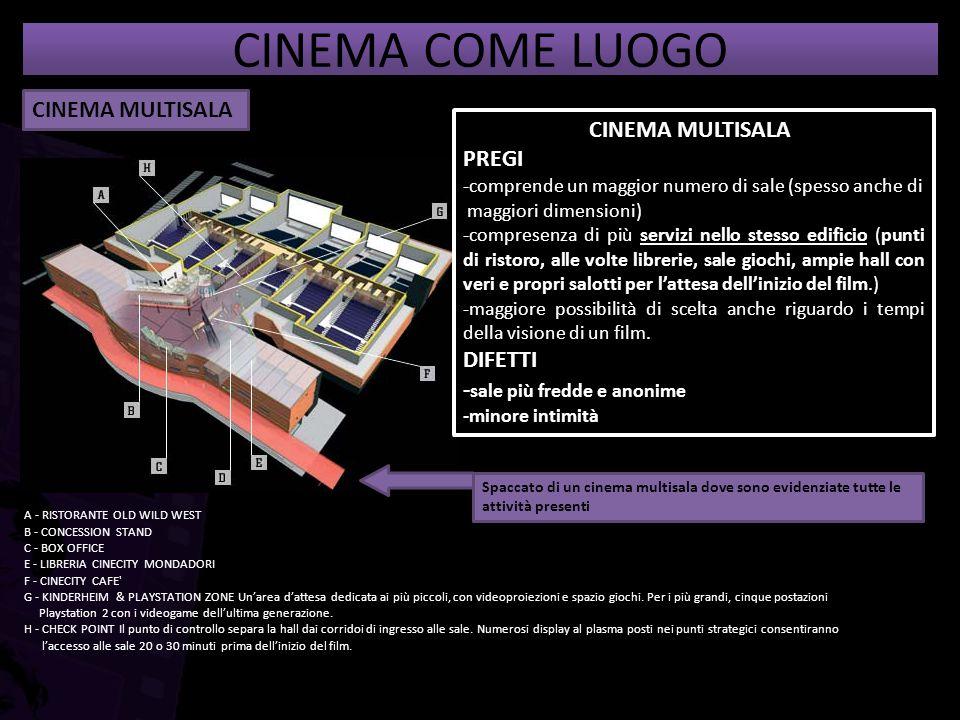 CINEMA COME LUOGO CINEMA MULTISALA A - RISTORANTE OLD WILD WEST B - CONCESSION STAND C - BOX OFFICE E - LIBRERIA CINECITY MONDADORI F - CINECITY CAFE'