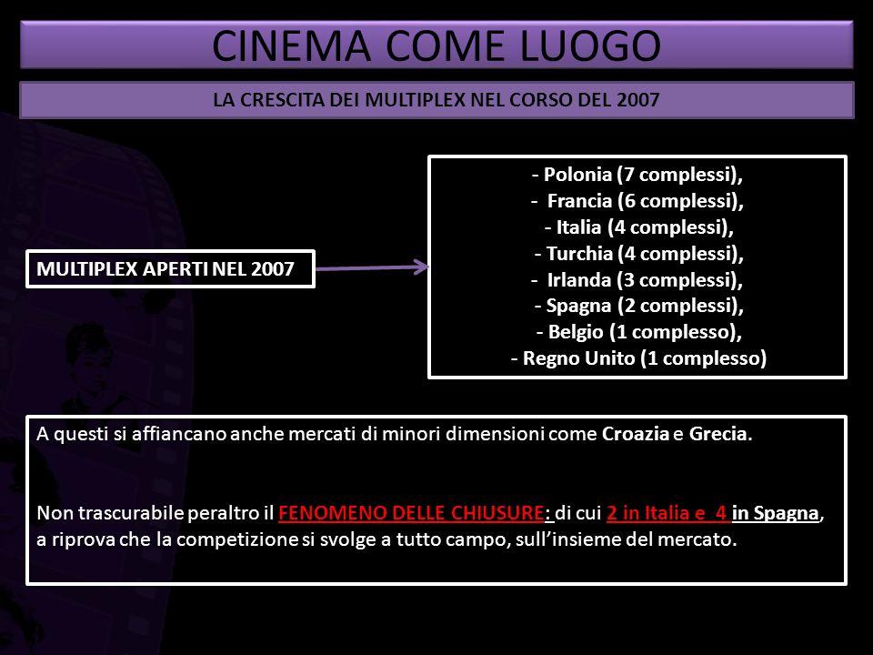 CINEMA COME LUOGO - Polonia (7 complessi), - Francia (6 complessi), - Italia (4 complessi), - Turchia (4 complessi), - Irlanda (3 complessi), - Spagna