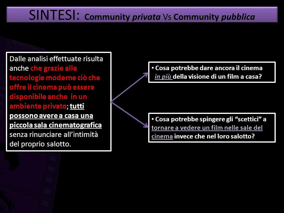 SINTESI A questo punto ci siamo chieste: Come far partecipare il pubblico alle iniziative.