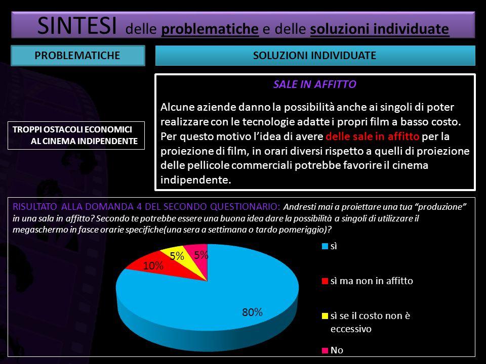 RIFERIMENTI CINEMA INTERATTIVO: Francesca Biserni: Il cinema Interattivo, scenari presenti e futuri STORIA DEL CINEMA, SHARING E STREAMING www.wikipedia.it DATI PRODUZIONE ITALIANA 2005 www.anica.it http://www.cinecitta.it/ DATI CONSUMI EUROPEI E DIFFUSIONE SCHERMI DIGITALI www.mediasalles.it DATI UTENTI: www.movieadvertising.com/cinema_stats.html ANDAMENTO DEL MERCATO DEL CINEMA 2009 European Audiovisual Observatory.Focus 2009 : http://www.obs.coe.int/oea_publ/market/focus.html http://www.obs.coe.int/oea_publ/market/focus.html http://www.mymovies.it/boxoffice/