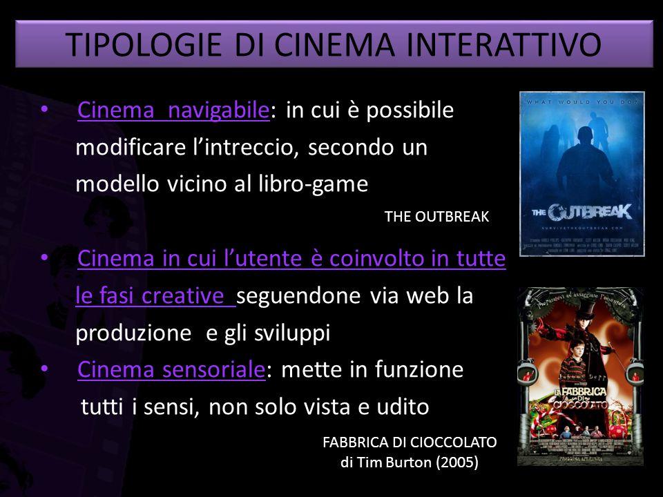Piattaforma di home entertainment Cinema 3D Cinema basato sulla realtà virtuale : Ambiente digitale inglobante costruito attorno al l'utente e con il quale possa interagire.
