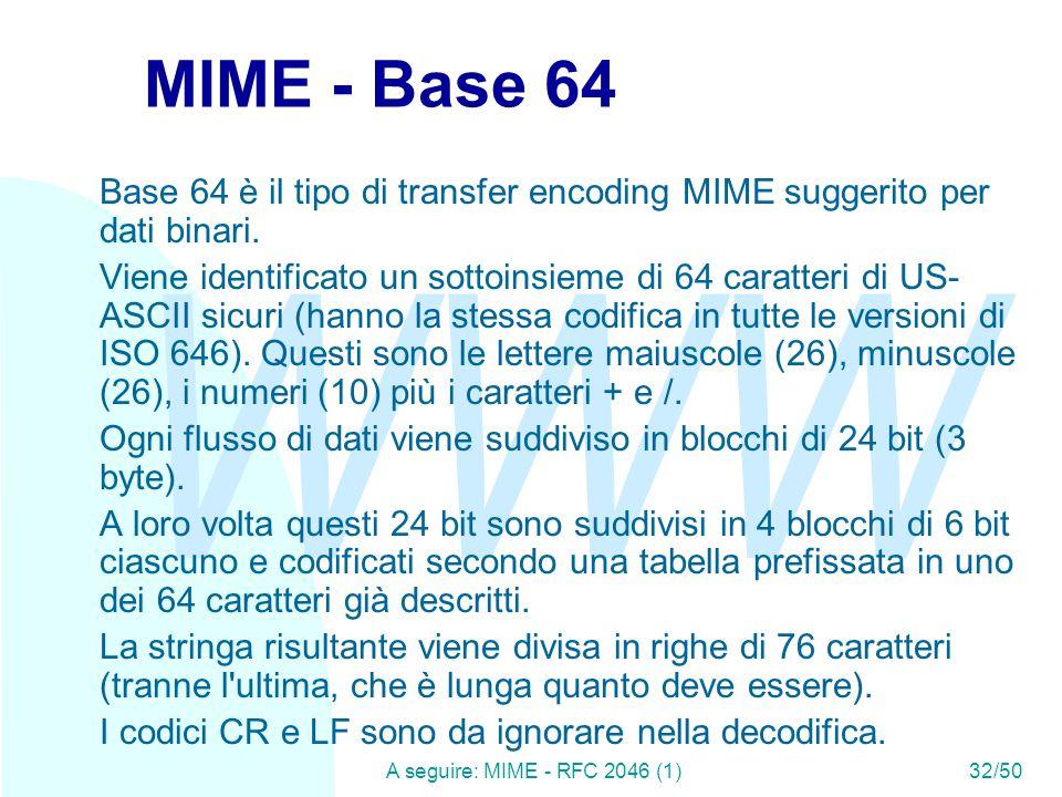 WWW A seguire: MIME - RFC 2046 (1)32/50 MIME - Base 64 Base 64 è il tipo di transfer encoding MIME suggerito per dati binari.