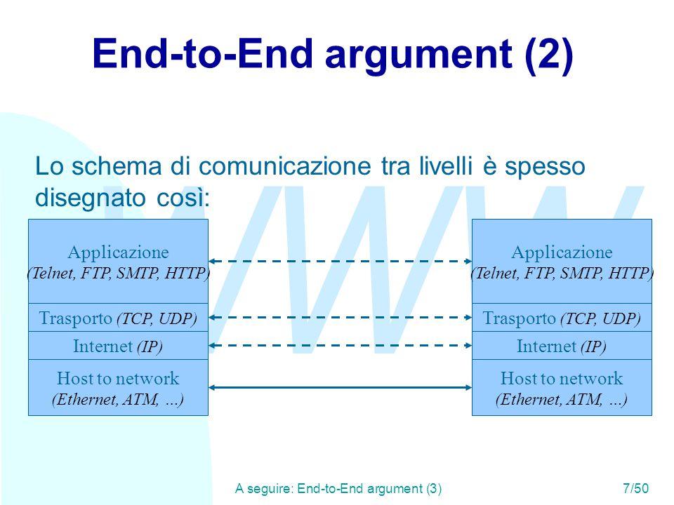 WWW A seguire: End-to-End argument (3)7/50 End-to-End argument (2) Applicazione (Telnet, FTP, SMTP, HTTP) Trasporto (TCP, UDP) Internet (IP) Host to network (Ethernet, ATM, …) Applicazione (Telnet, FTP, SMTP, HTTP) Trasporto (TCP, UDP) Internet (IP) Host to network (Ethernet, ATM, …) Lo schema di comunicazione tra livelli è spesso disegnato così: