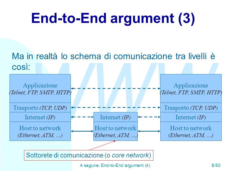 WWW A seguire: Riferimenti49/50 Conclusioni Qui abbiamo parlato di protocolli basati su testo, specialmente per lo scambio di posta elettronica.