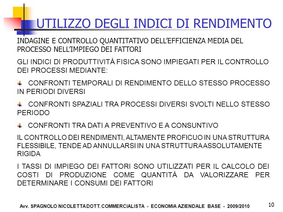 Avv. SPAGNOLO NICOLETTA DOTT. COMMERCIALISTA - ECONOMIA AZIENDALE BASE - 2009/2010 10 UTILIZZO DEGLI INDICI DI RENDIMENTO INDAGINE E CONTROLLO QUANTIT