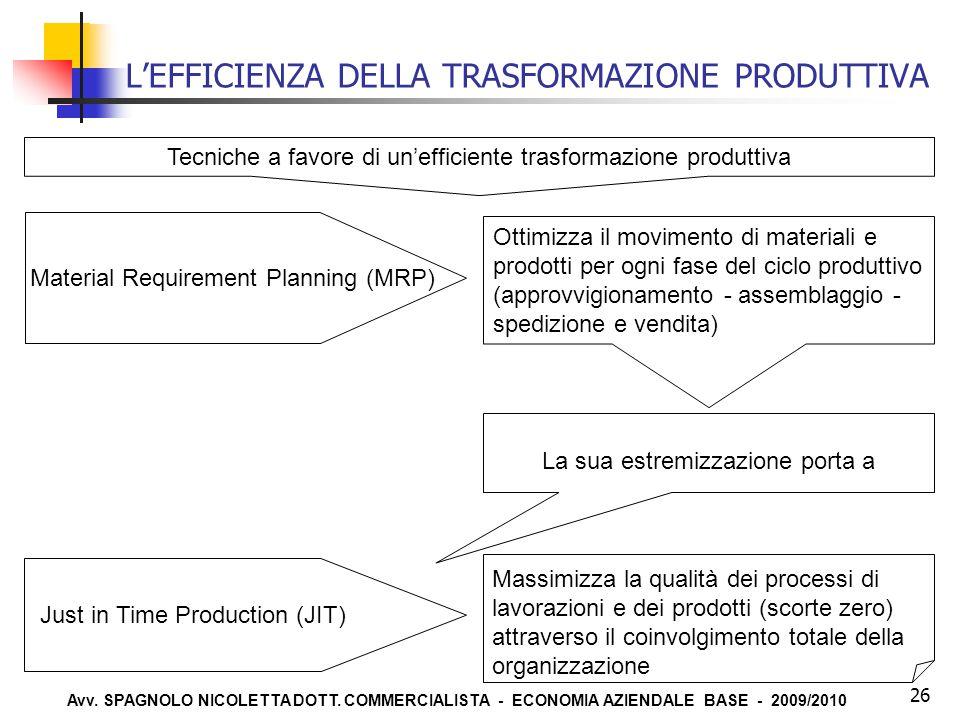 Avv. SPAGNOLO NICOLETTA DOTT. COMMERCIALISTA - ECONOMIA AZIENDALE BASE - 2009/2010 26 Tecniche a favore di un'efficiente trasformazione produttiva Mat