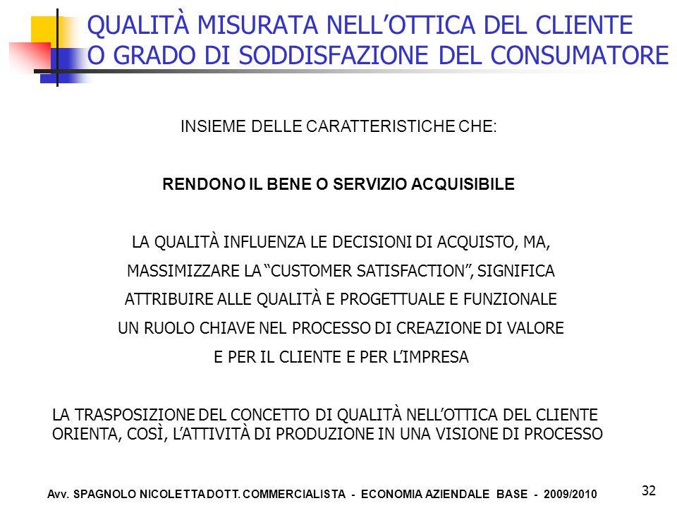 Avv. SPAGNOLO NICOLETTA DOTT. COMMERCIALISTA - ECONOMIA AZIENDALE BASE - 2009/2010 32 QUALITÀ MISURATA NELL'OTTICA DEL CLIENTE O GRADO DI SODDISFAZION