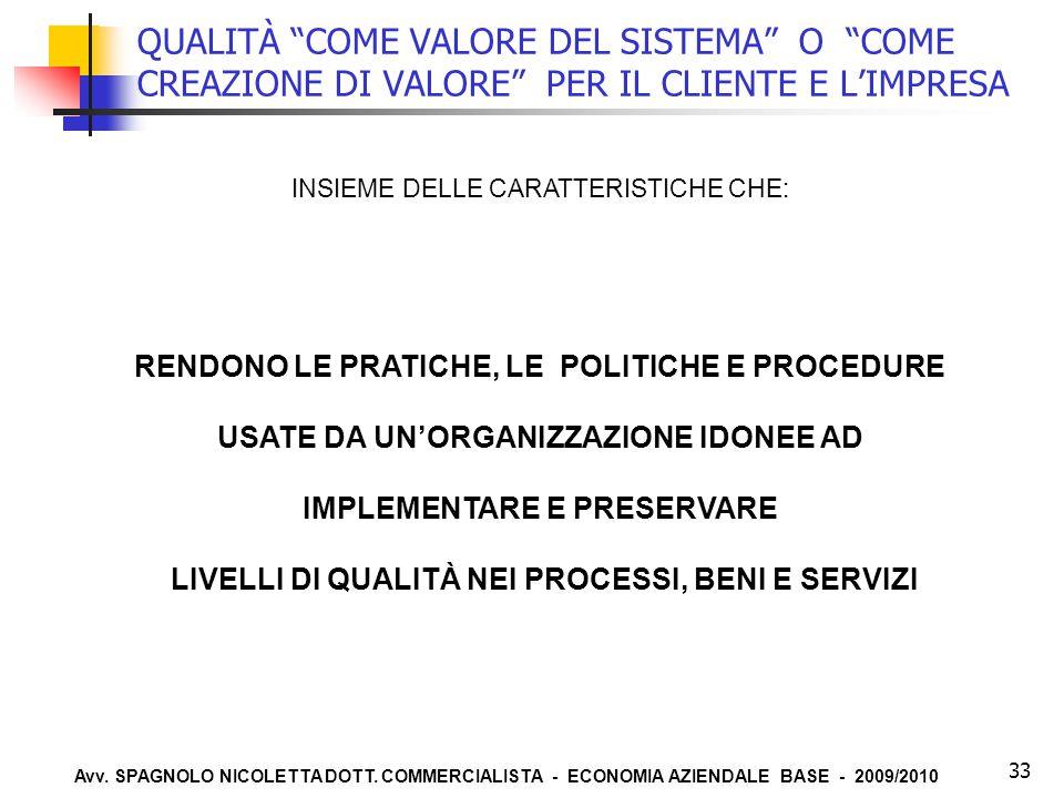 """Avv. SPAGNOLO NICOLETTA DOTT. COMMERCIALISTA - ECONOMIA AZIENDALE BASE - 2009/2010 33 QUALITÀ """"COME VALORE DEL SISTEMA"""" O """"COME CREAZIONE DI VALORE"""" P"""