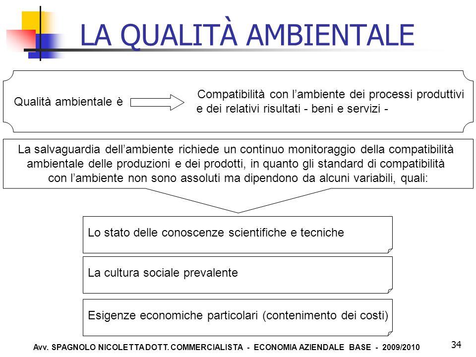 Avv. SPAGNOLO NICOLETTA DOTT. COMMERCIALISTA - ECONOMIA AZIENDALE BASE - 2009/2010 34 Compatibilità con l'ambiente dei processi produttivi e dei relat