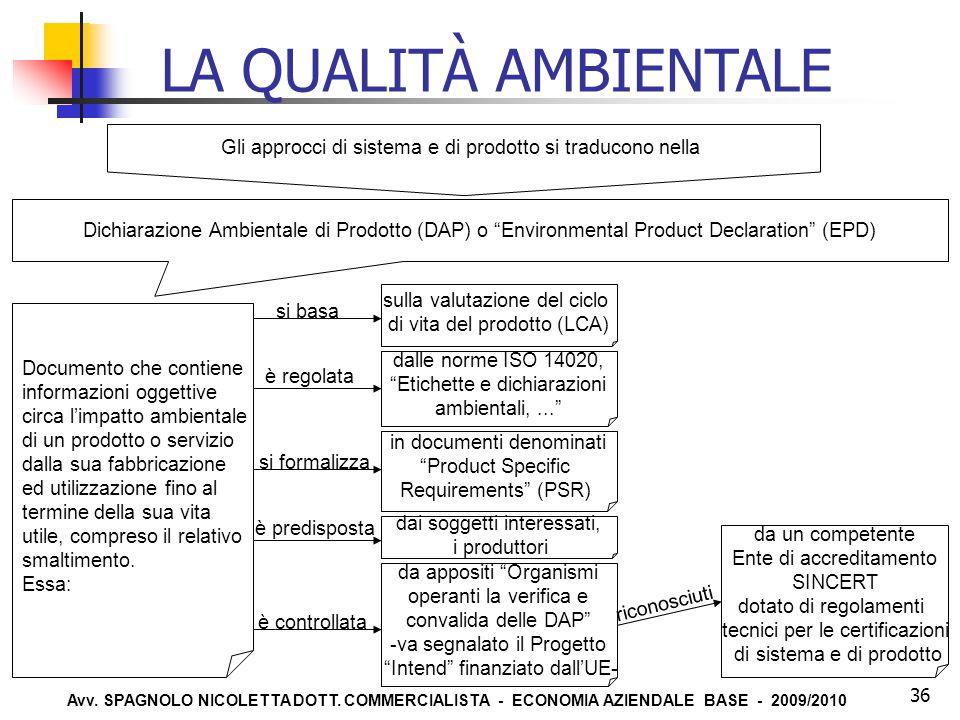 Avv. SPAGNOLO NICOLETTA DOTT. COMMERCIALISTA - ECONOMIA AZIENDALE BASE - 2009/2010 36 Gli approcci di sistema e di prodotto si traducono nella Documen