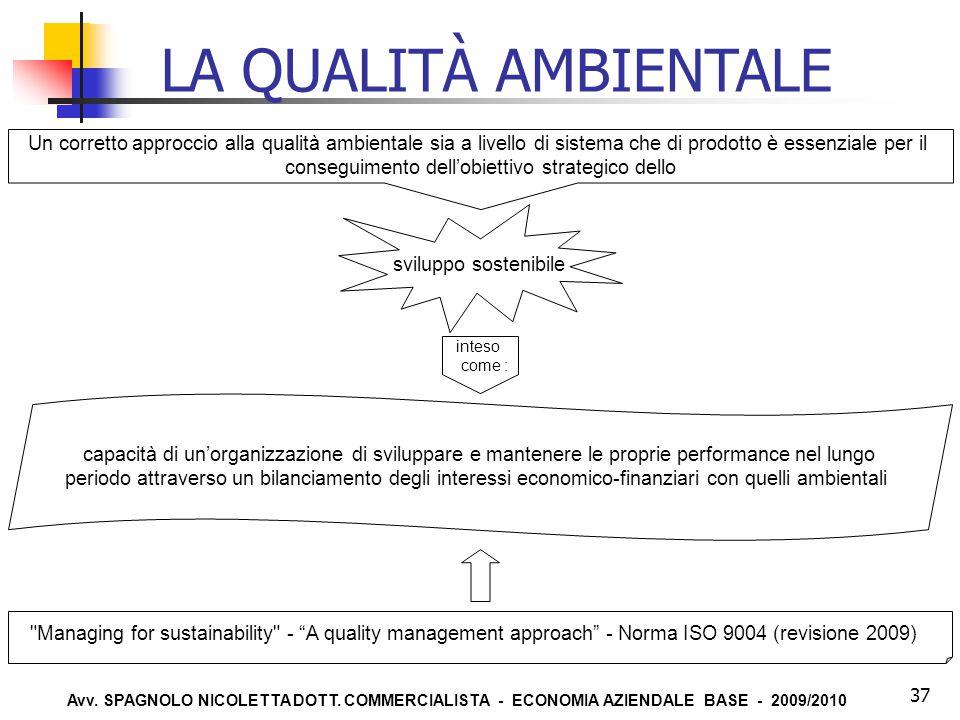 Avv. SPAGNOLO NICOLETTA DOTT. COMMERCIALISTA - ECONOMIA AZIENDALE BASE - 2009/2010 37 LA QUALITÀ AMBIENTALE Un corretto approccio alla qualità ambient