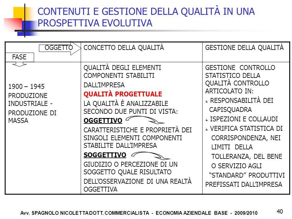 Avv. SPAGNOLO NICOLETTA DOTT. COMMERCIALISTA - ECONOMIA AZIENDALE BASE - 2009/2010 40 CONTENUTI E GESTIONE DELLA QUALITÀ IN UNA PROSPETTIVA EVOLUTIVA