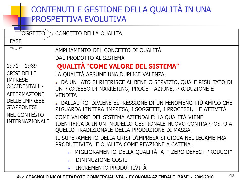 Avv. SPAGNOLO NICOLETTA DOTT. COMMERCIALISTA - ECONOMIA AZIENDALE BASE - 2009/2010 42 CONTENUTI E GESTIONE DELLA QUALITÀ IN UNA PROSPETTIVA EVOLUTIVA