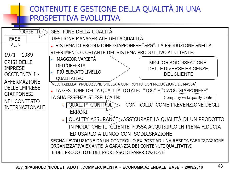 Avv. SPAGNOLO NICOLETTA DOTT. COMMERCIALISTA - ECONOMIA AZIENDALE BASE - 2009/2010 43 CONTENUTI E GESTIONE DELLA QUALITÀ IN UNA PROSPETTIVA EVOLUTIVA